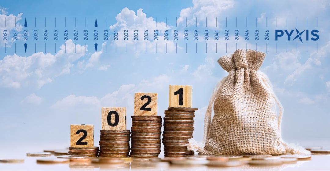 Fiscaal voordeel in 2021
